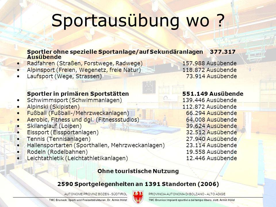 Sportausübung wo Sportler ohne spezielle Sportanlage/auf Sekundäranlagen 377.317 Ausübende.