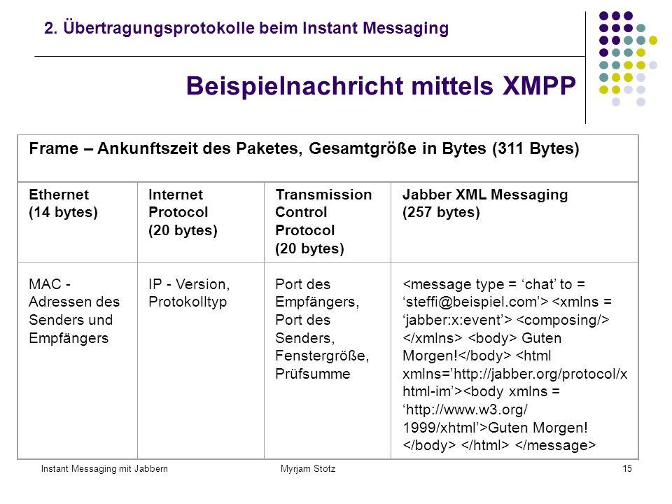 Beispielnachricht mittels XMPP