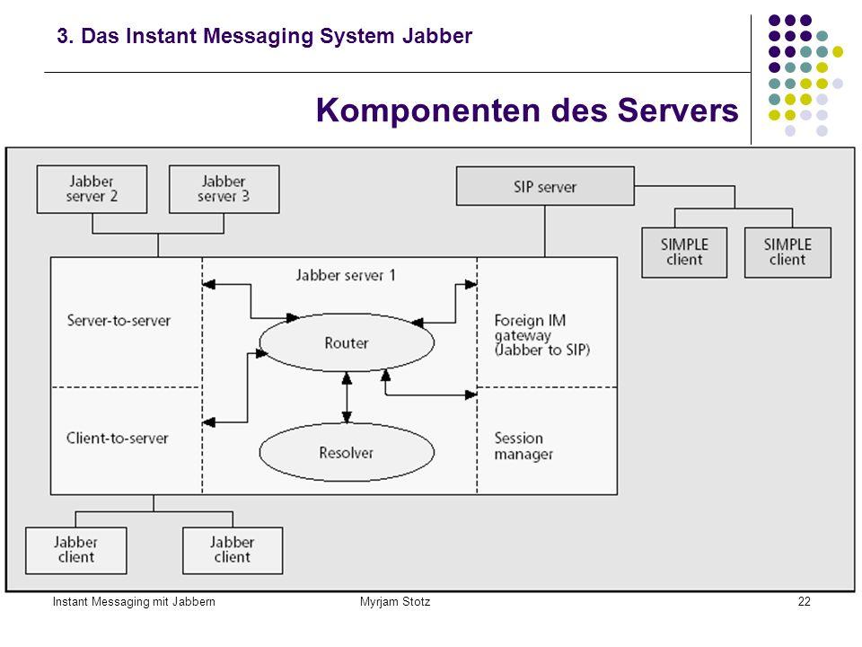 Komponenten des Servers
