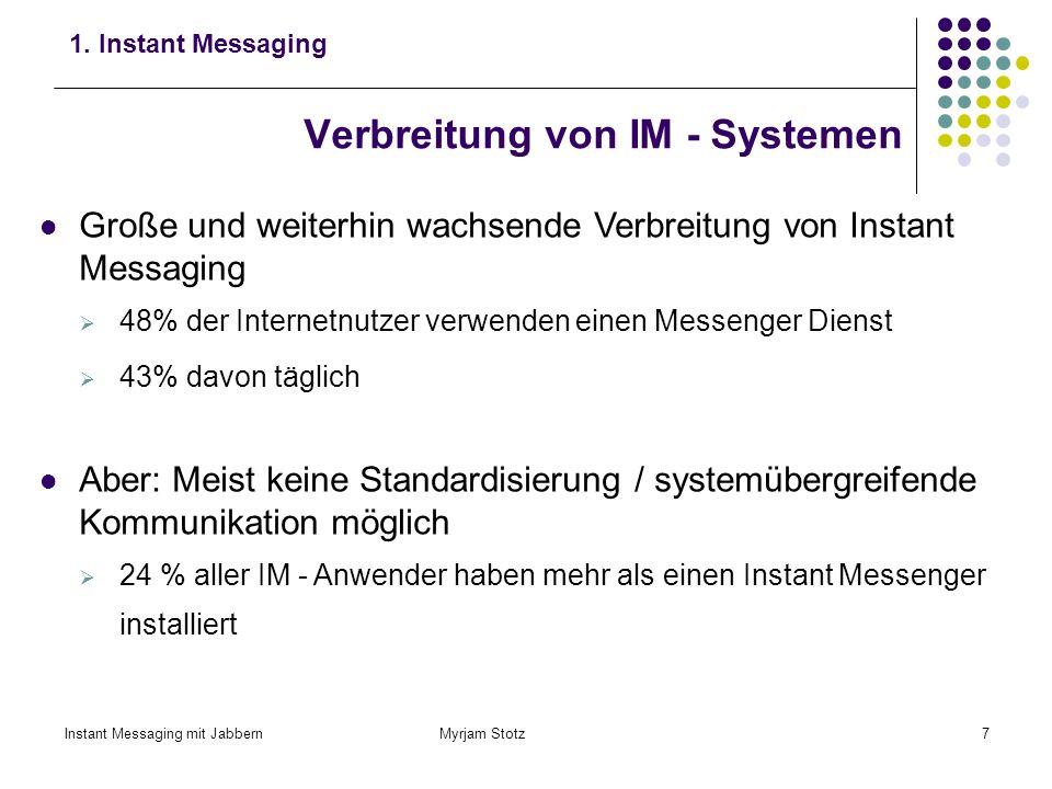 Verbreitung von IM - Systemen