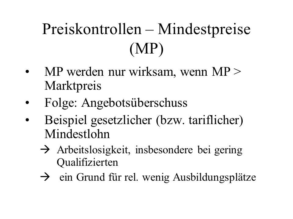 Preiskontrollen – Mindestpreise (MP)