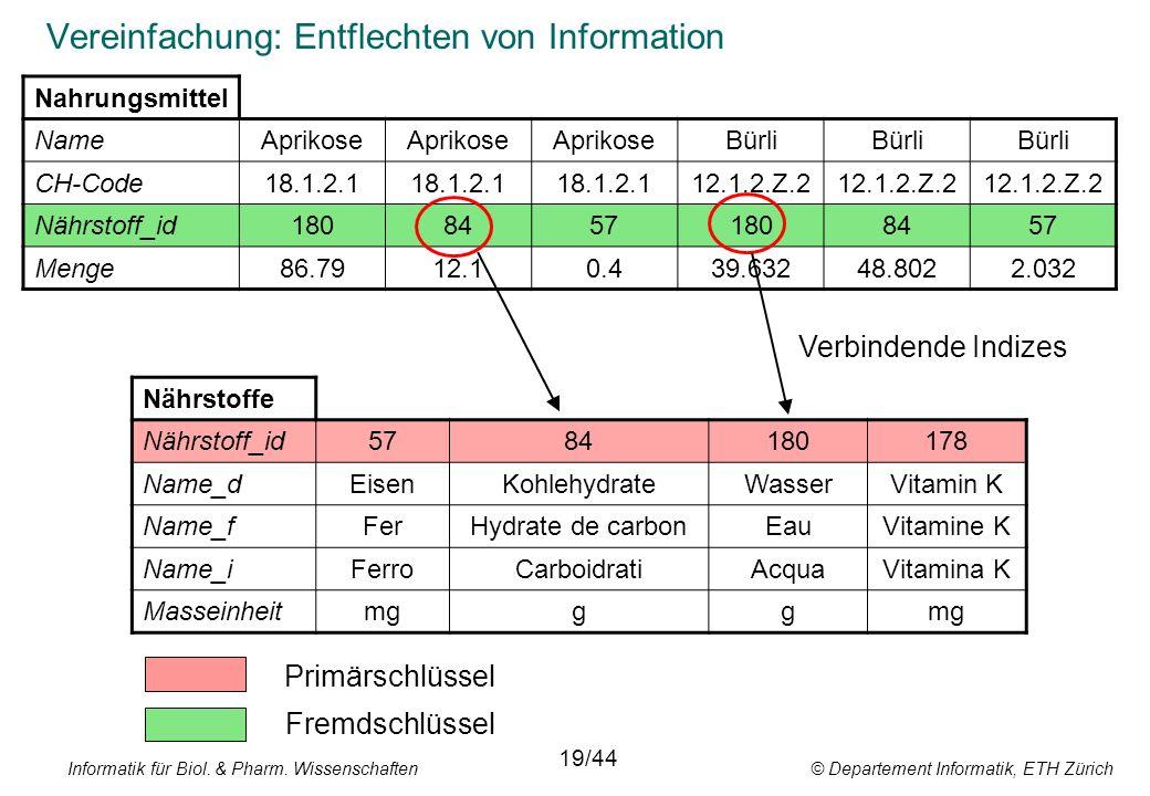 Vereinfachung: Entflechten von Information