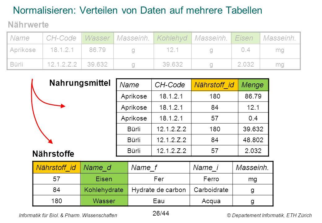 Normalisieren: Verteilen von Daten auf mehrere Tabellen