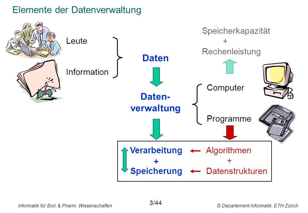 Elemente der Datenverwaltung