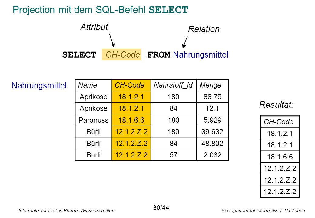 Projection mit dem SQL-Befehl SELECT