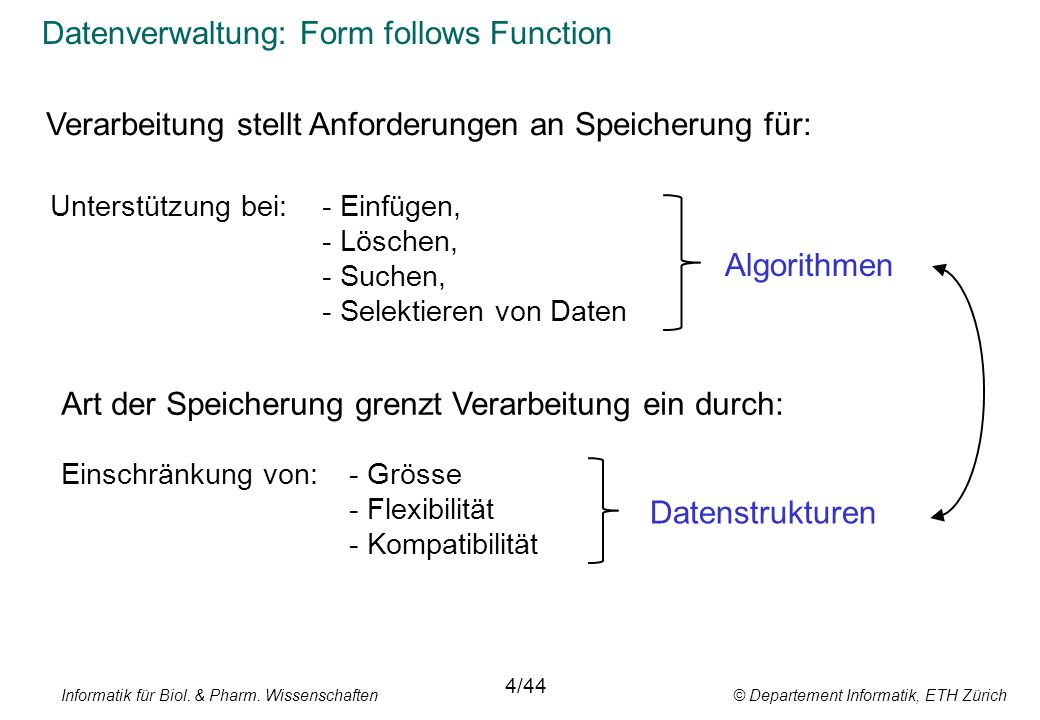 Datenverwaltung: Form follows Function