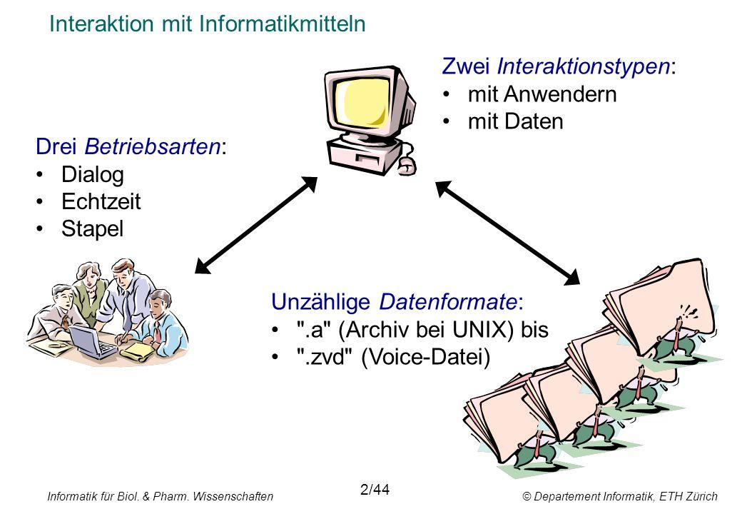Interaktion mit Informatikmitteln