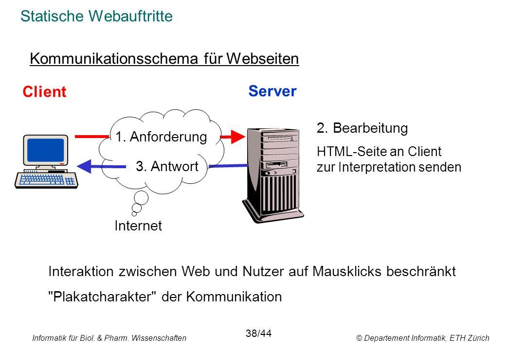 Statische Webauftritte