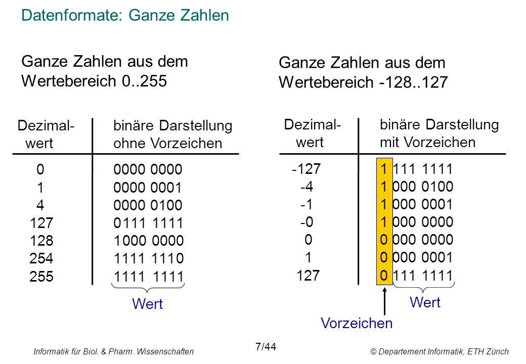 Datenformate: Ganze Zahlen
