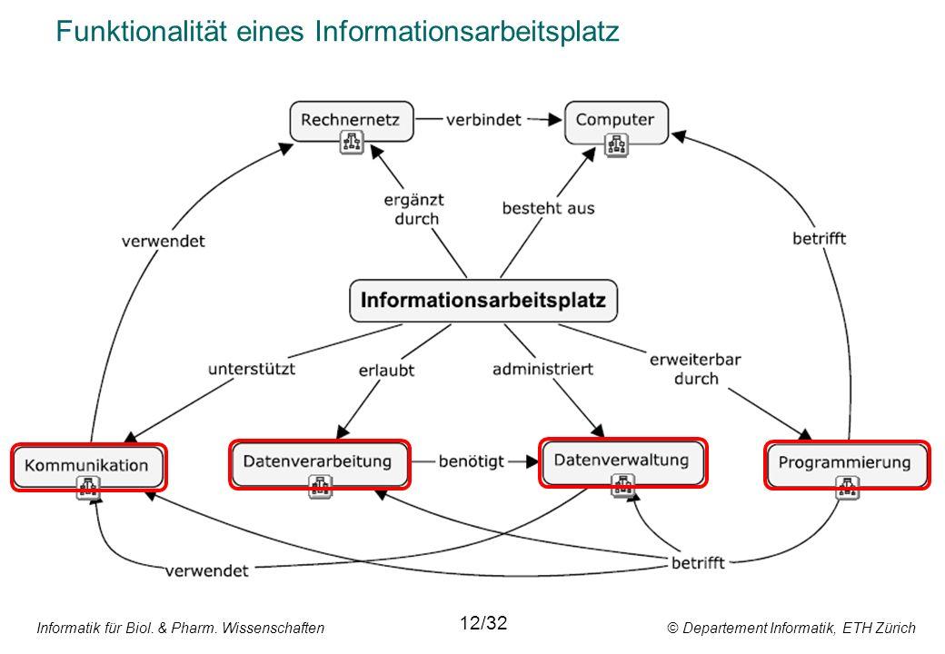 Funktionalität eines Informationsarbeitsplatz
