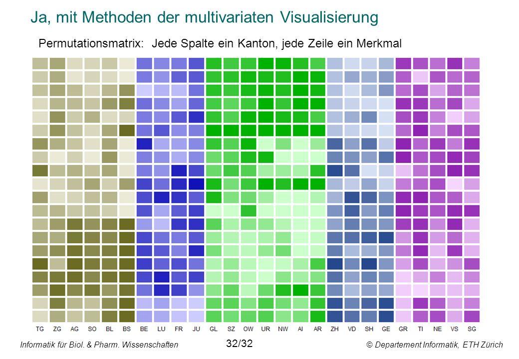 Ja, mit Methoden der multivariaten Visualisierung