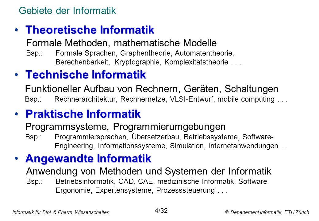 Gebiete der Informatik