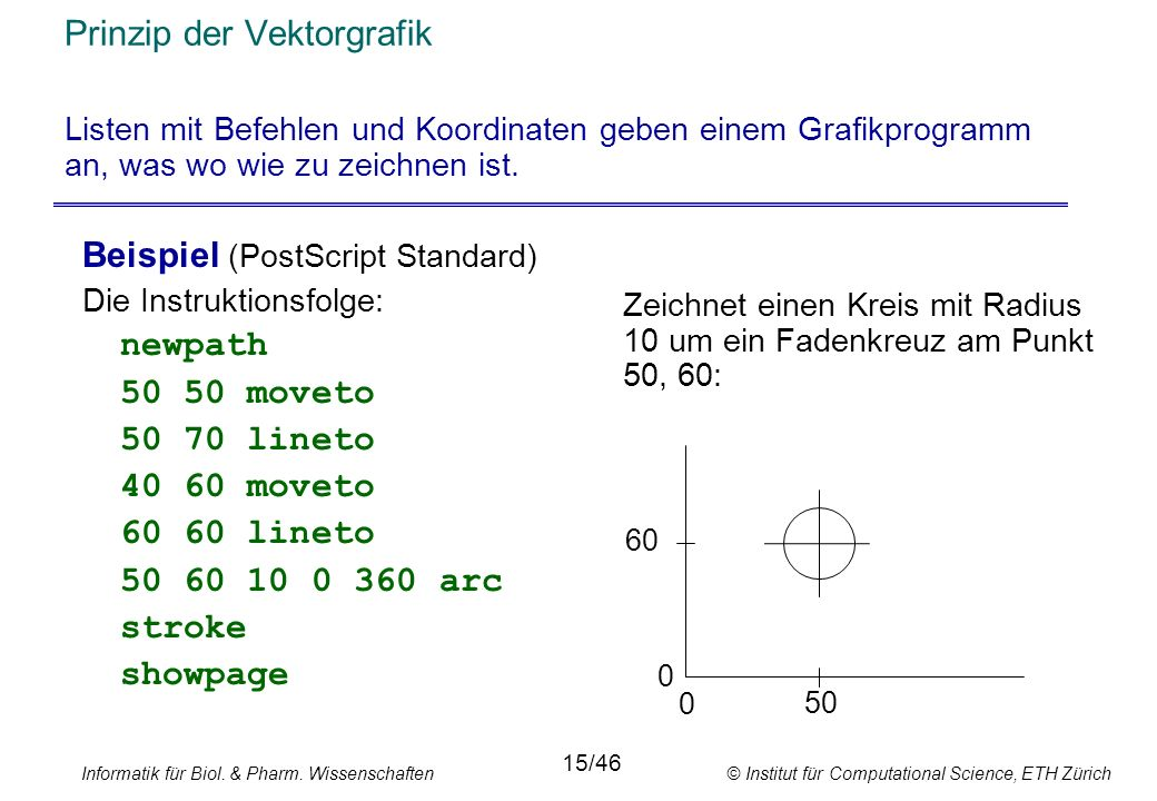 Prinzip der Vektorgrafik