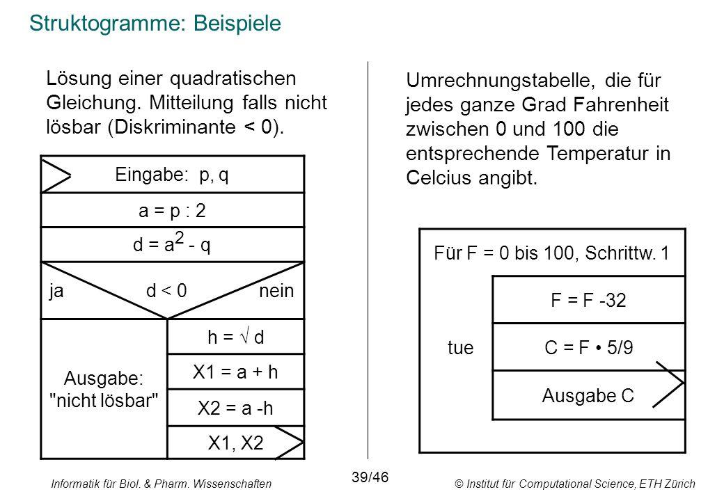 Struktogramme: Beispiele