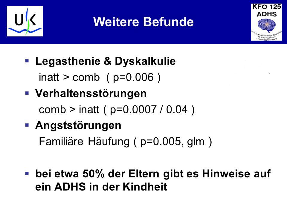 Weitere Befunde Legasthenie & Dyskalkulie inatt > comb ( p=0.006 )