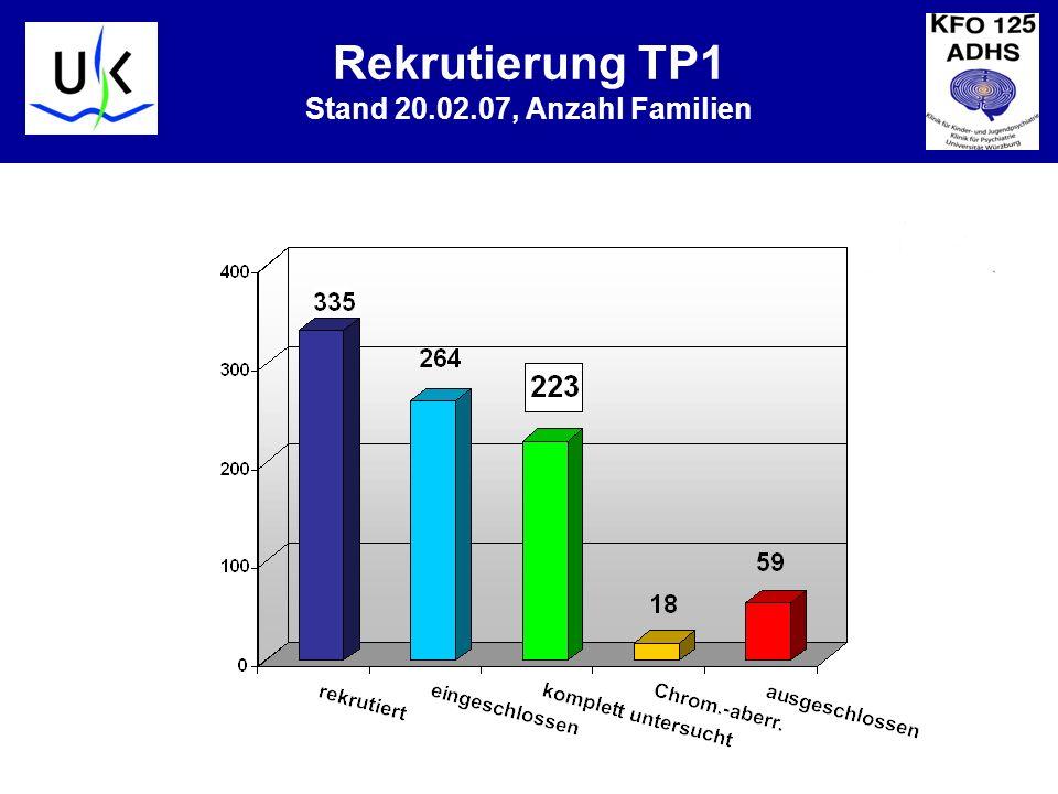 Rekrutierung TP1 Stand 20.02.07, Anzahl Familien