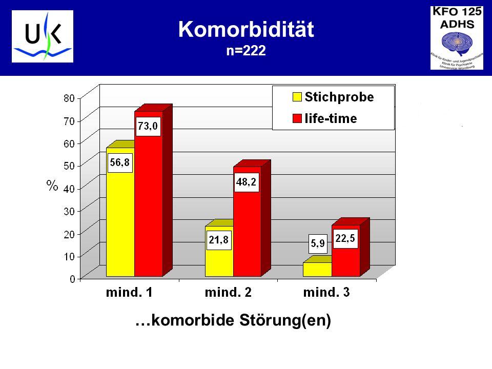 Komorbidität n=222 …komorbide Störung(en)