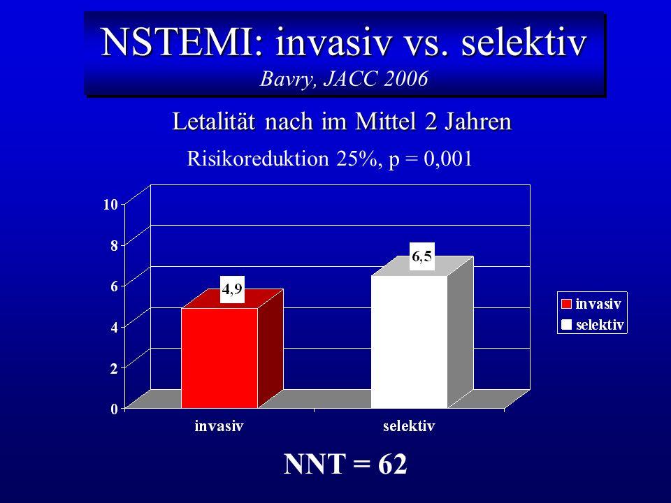 NSTEMI: invasiv vs. selektiv Bavry, JACC 2006