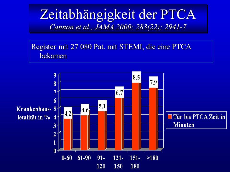 Zeitabhängigkeit der PTCA Cannon et al., JAMA 2000; 283(22); 2941-7