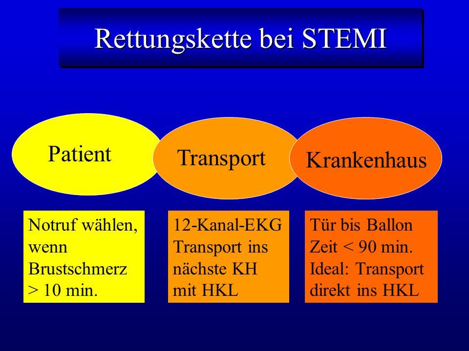 Rettungskette bei STEMI