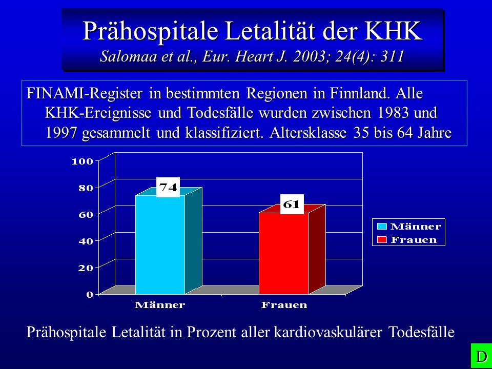 Prähospitale Letalität der KHK Salomaa et al. , Eur. Heart J