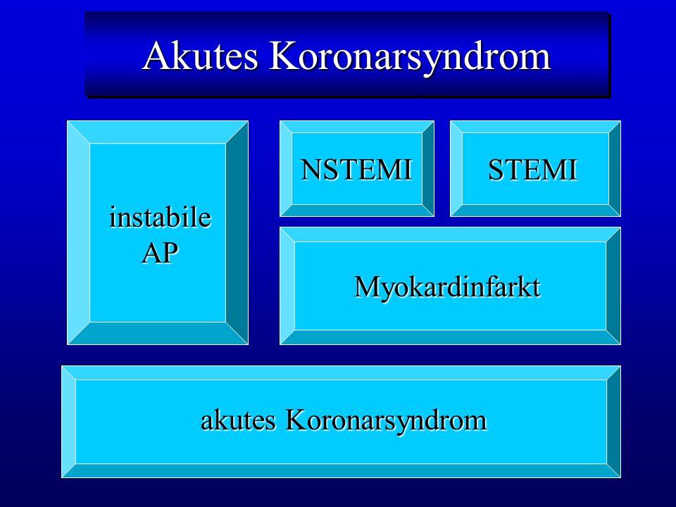 Akutes Koronarsyndrom