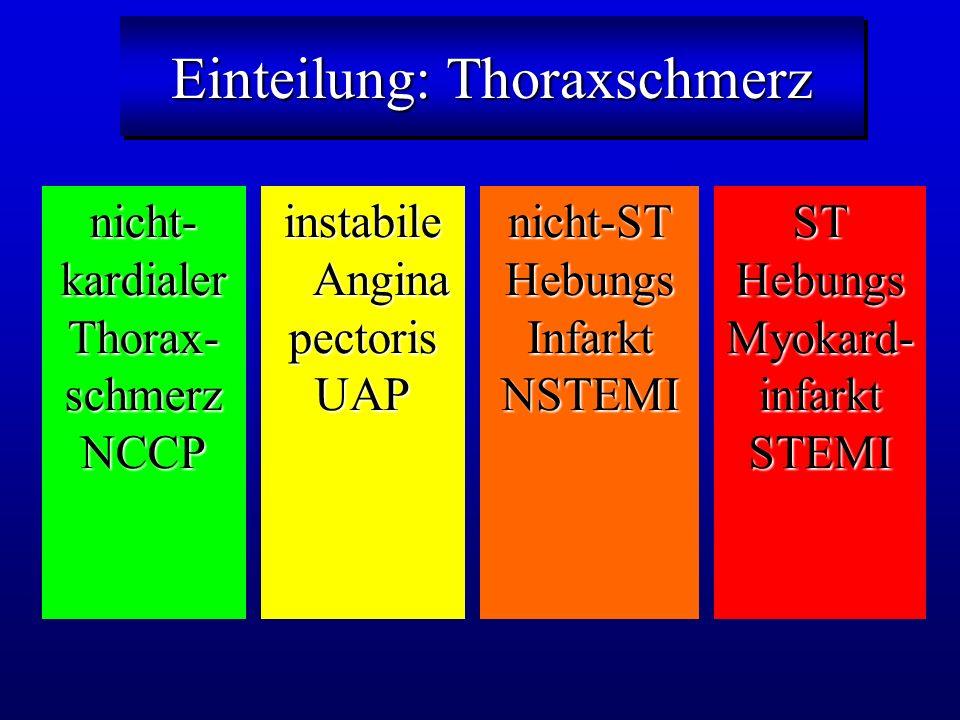 Einteilung: Thoraxschmerz