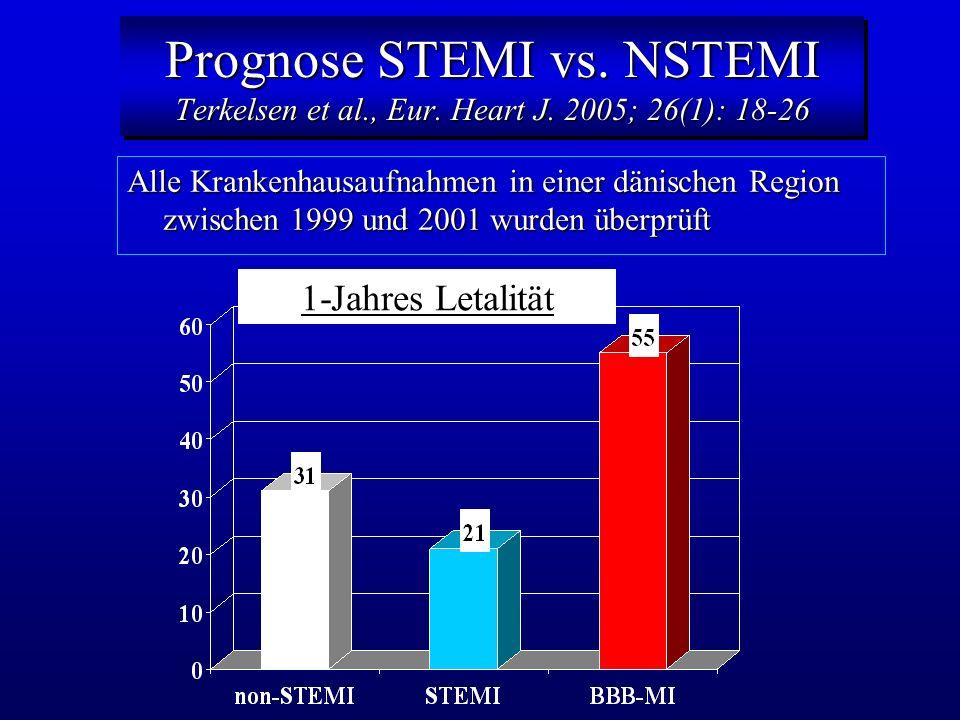 Prognose STEMI vs. NSTEMI Terkelsen et al. , Eur. Heart J