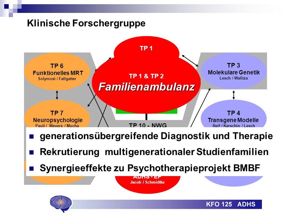 Klinische Forschergruppe