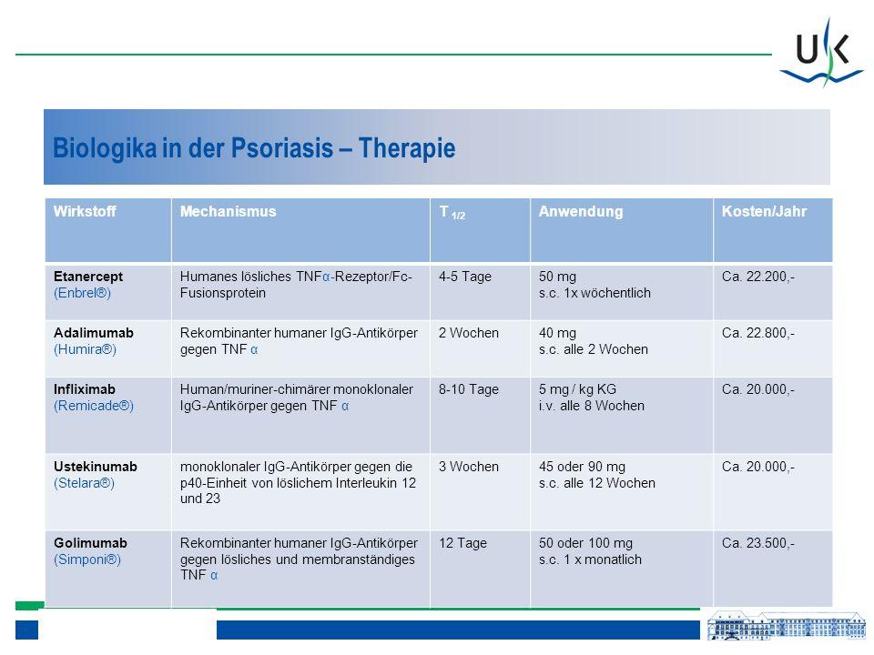 Biologika in der Psoriasis – Therapie