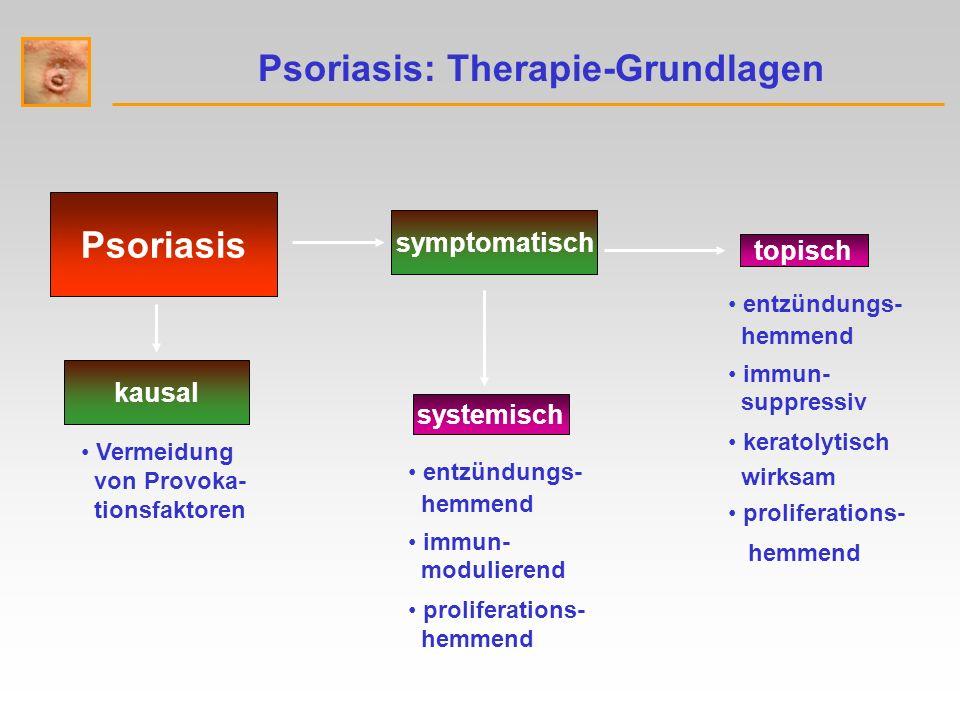 Psoriasis: Therapie-Grundlagen