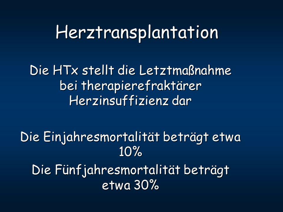 Herztransplantation Die HTx stellt die Letztmaßnahme bei therapierefraktärer Herzinsuffizienz dar. Die Einjahresmortalität beträgt etwa 10%