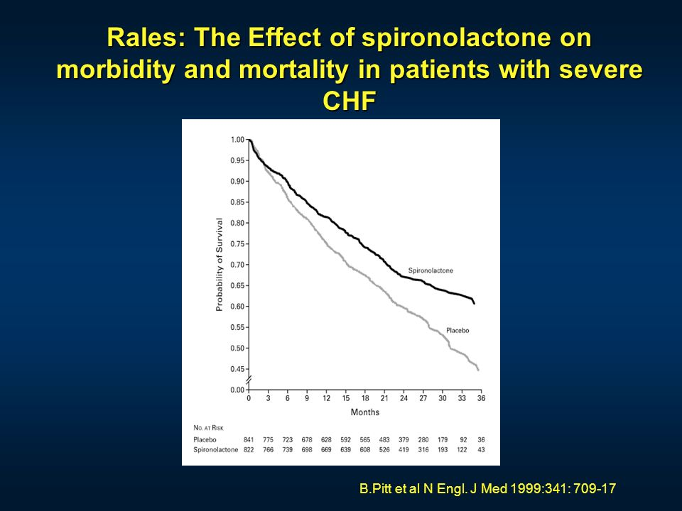 Rales: The Effect of spironolactone on morbidity and mortality in patients with severe CHF