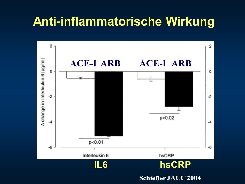 Anti-inflammatorische Wirkung