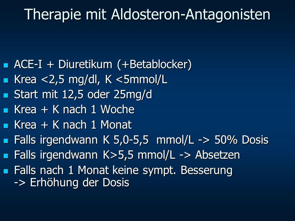 Therapie mit Aldosteron-Antagonisten