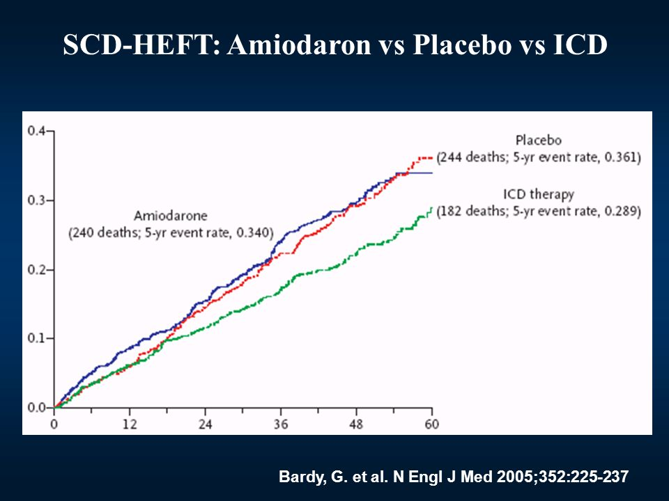 SCD-HEFT: Amiodaron vs Placebo vs ICD