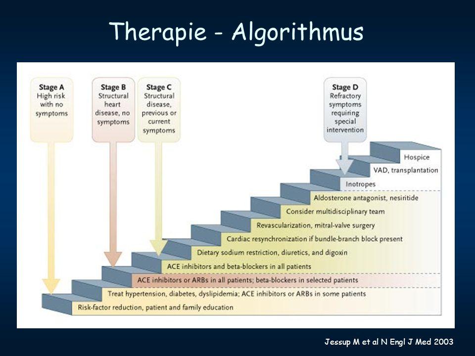 Therapie - Algorithmus