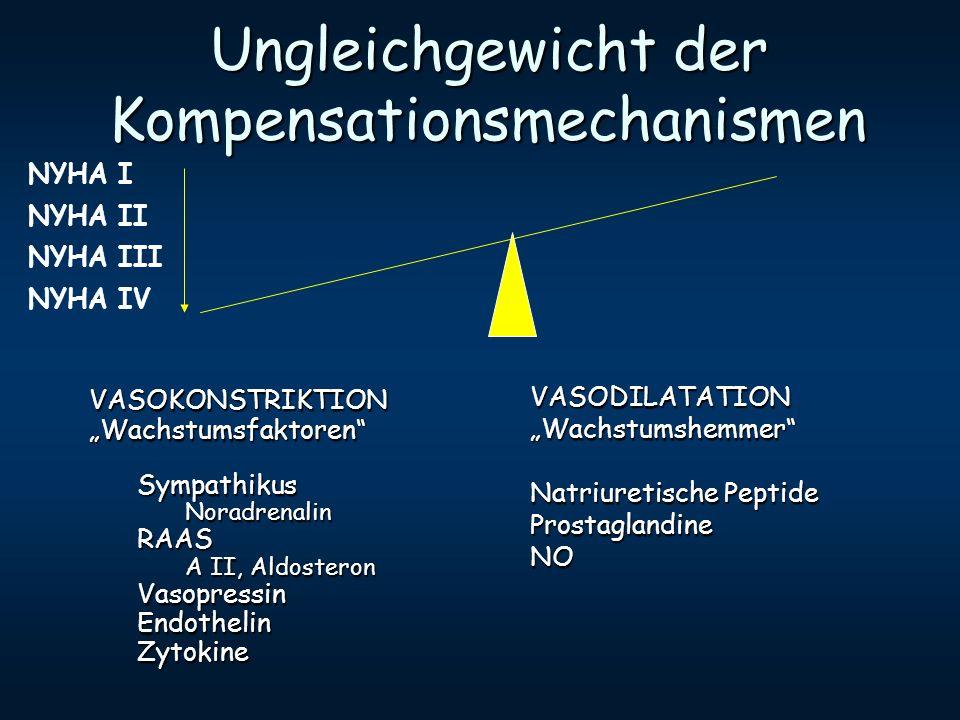 Ungleichgewicht der Kompensationsmechanismen