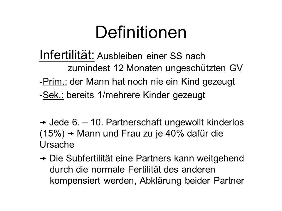 Definitionen Infertilität: Ausbleiben einer SS nach zumindest 12 Monaten ungeschützten GV. -Prim.: der Mann hat noch nie ein Kind gezeugt.