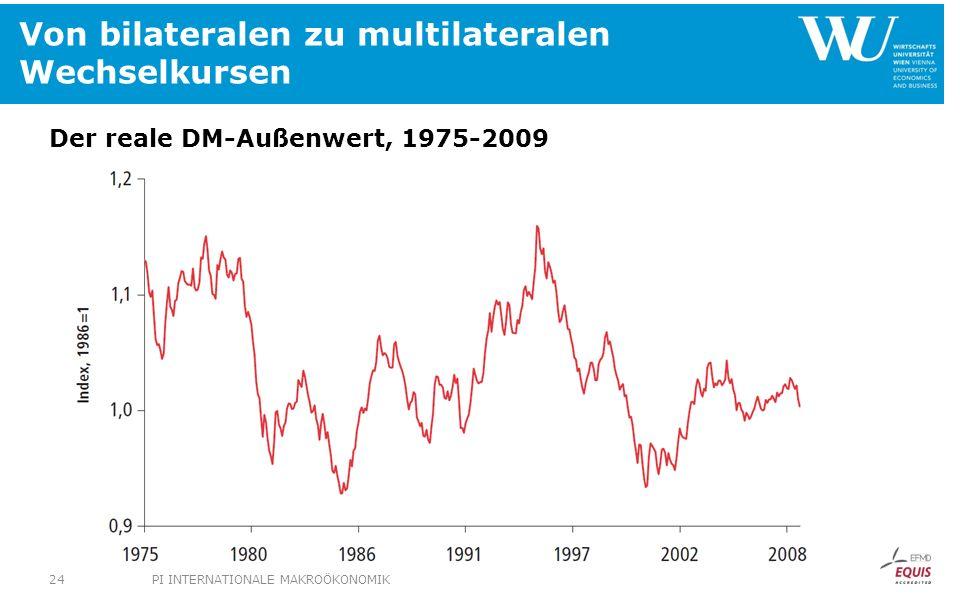 Von bilateralen zu multilateralen Wechselkursen