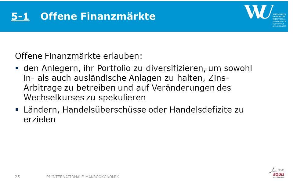 Offene Finanzmärkte 5-1 Offene Finanzmärkte erlauben: