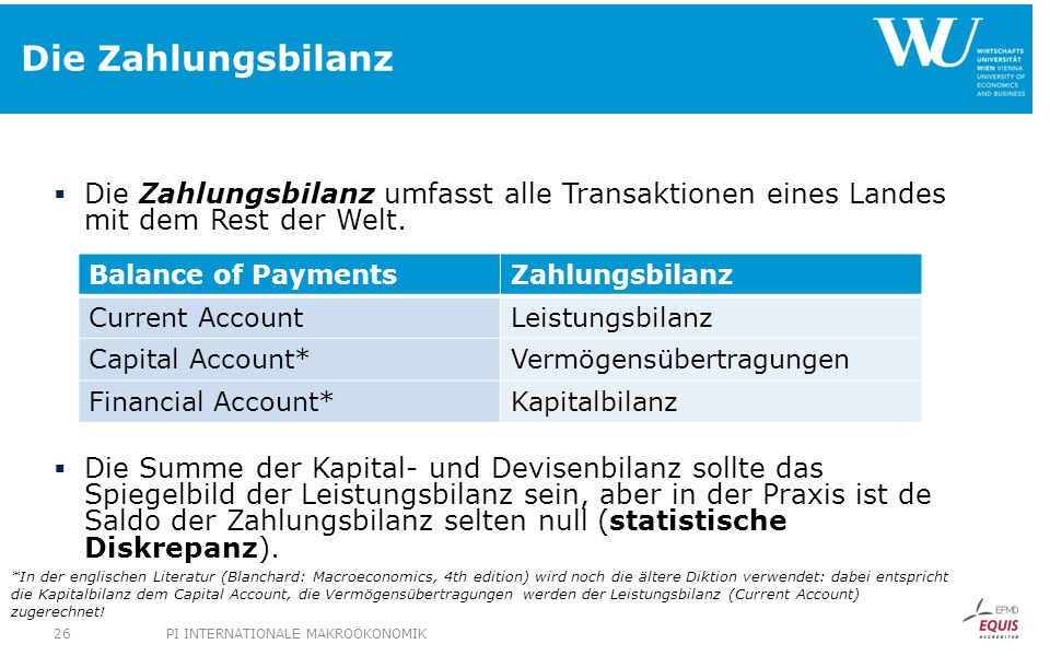 Die Zahlungsbilanz Die Zahlungsbilanz umfasst alle Transaktionen eines Landes mit dem Rest der Welt.