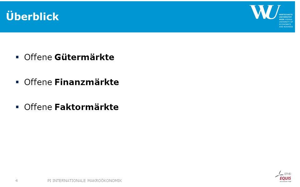 Überblick Offene Gütermärkte Offene Finanzmärkte Offene Faktormärkte