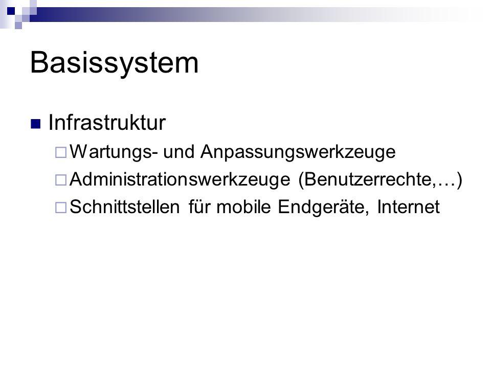 Basissystem Infrastruktur Wartungs- und Anpassungswerkzeuge