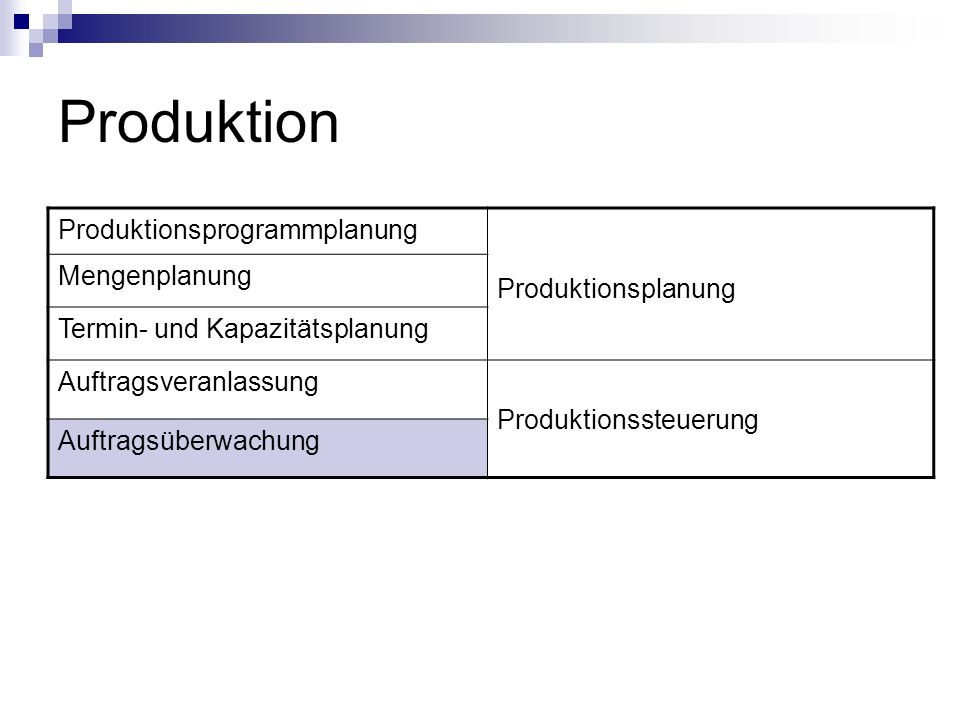 Produktion Produktionsplanung Produktionsprogrammplanung Mengenplanung