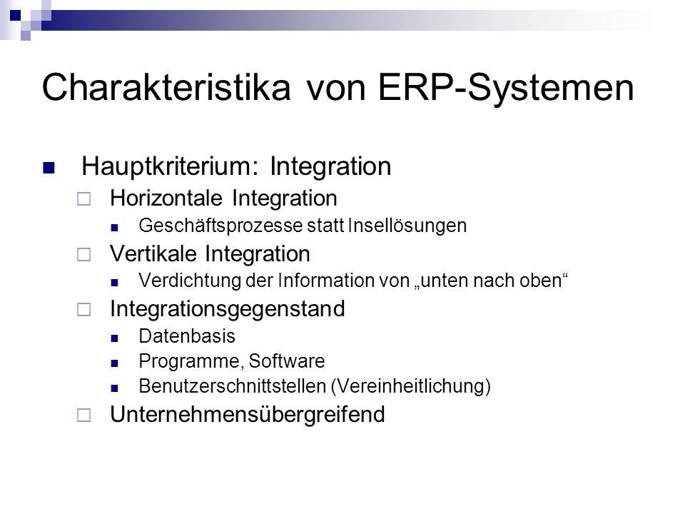 Charakteristika von ERP-Systemen