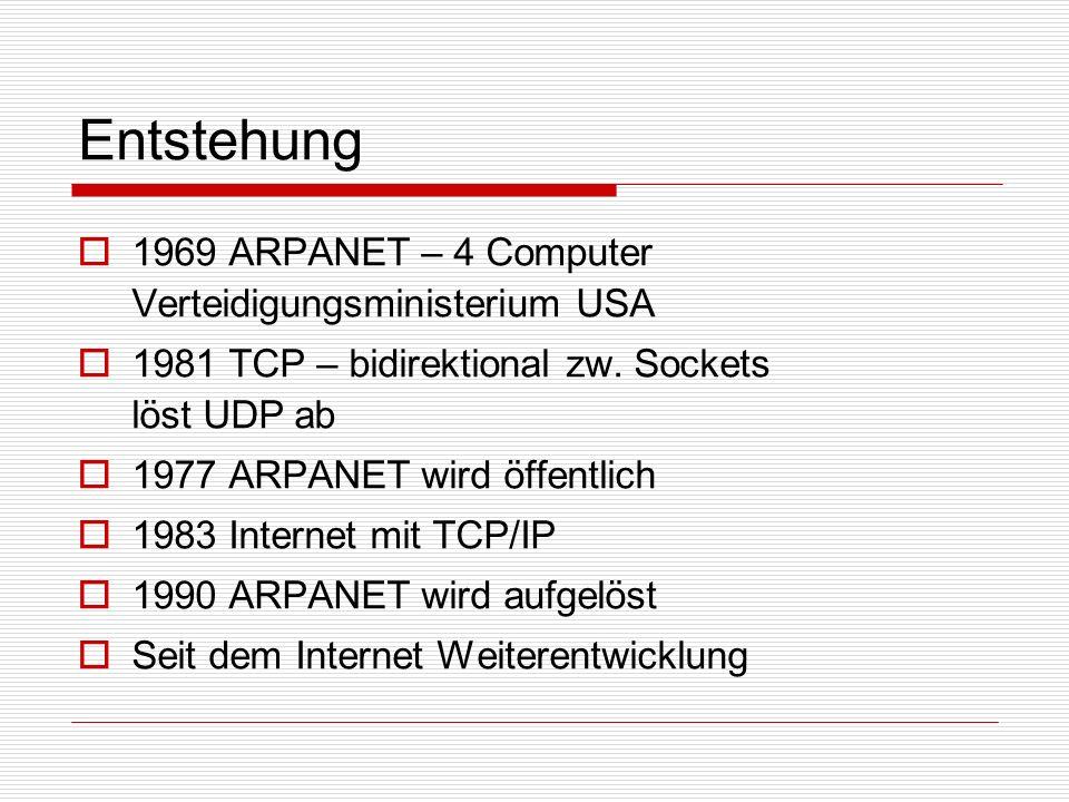 Entstehung 1969 ARPANET – 4 Computer Verteidigungsministerium USA