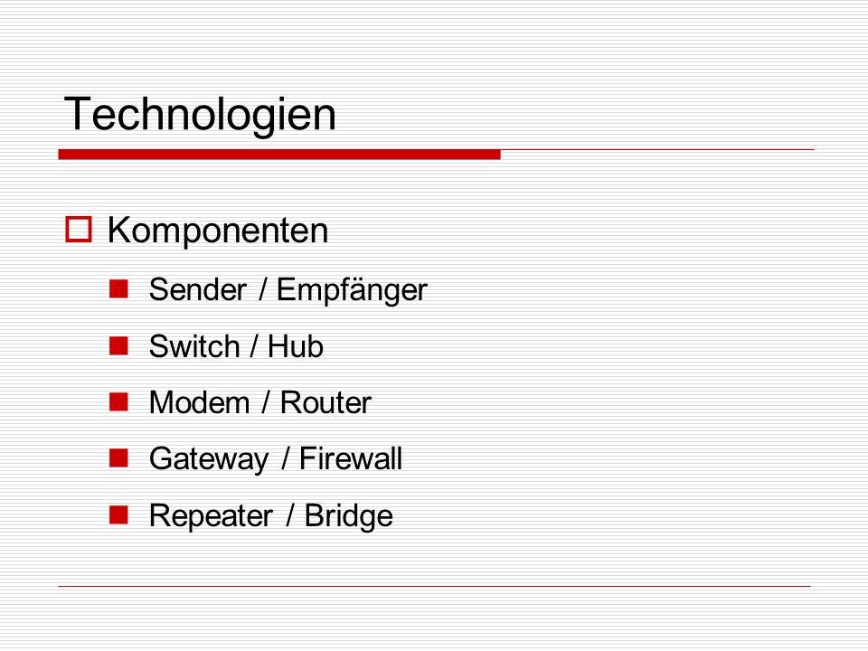 Technologien Komponenten Sender / Empfänger Switch / Hub