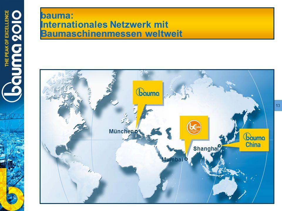 bauma: Internationales Netzwerk mit Baumaschinenmessen weltweit