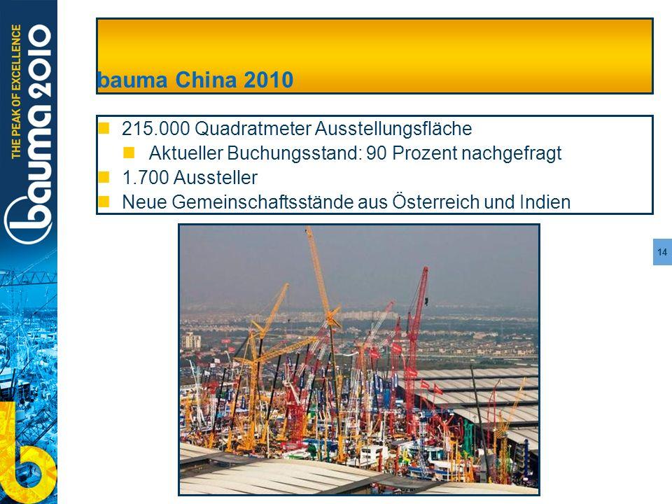 bauma China 2010 215.000 Quadratmeter Ausstellungsfläche